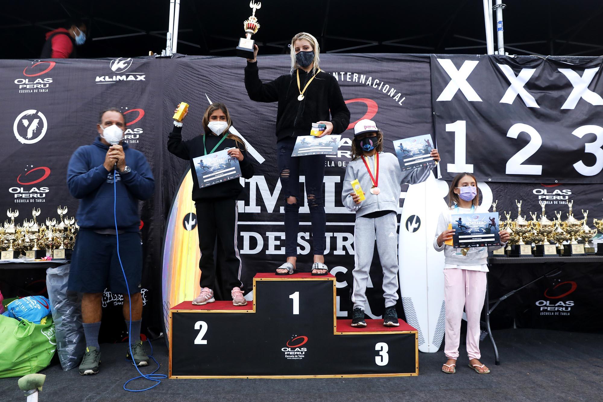3era y última fecha del circuito internacional Semillero Olas Perú